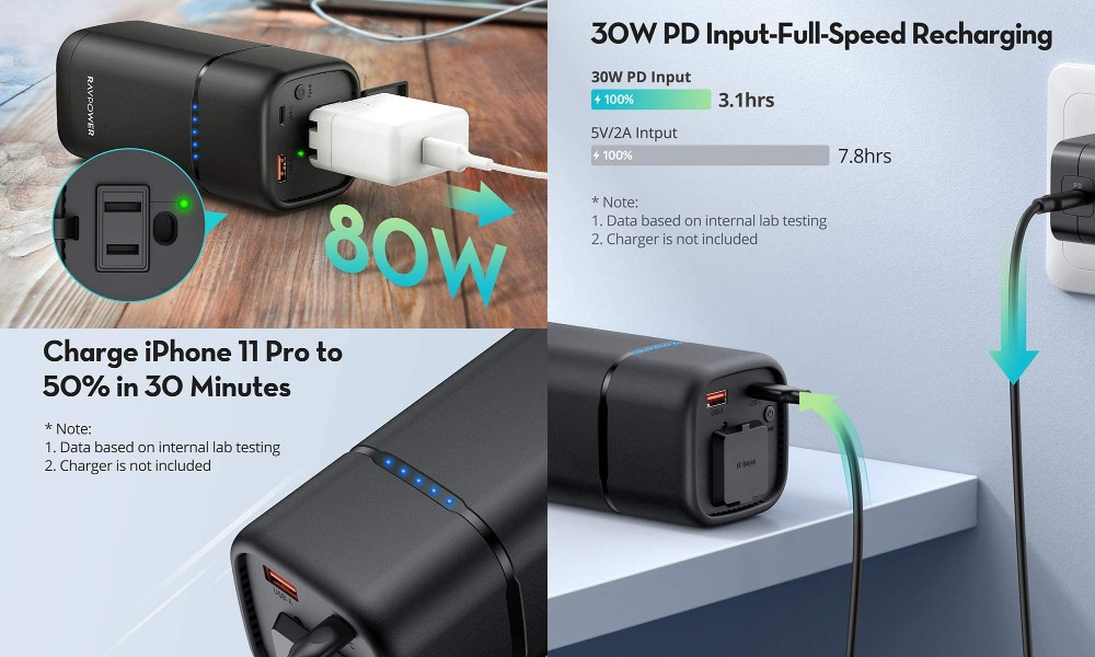 USB C RAVPower Power Bank with AC Outlet 80W