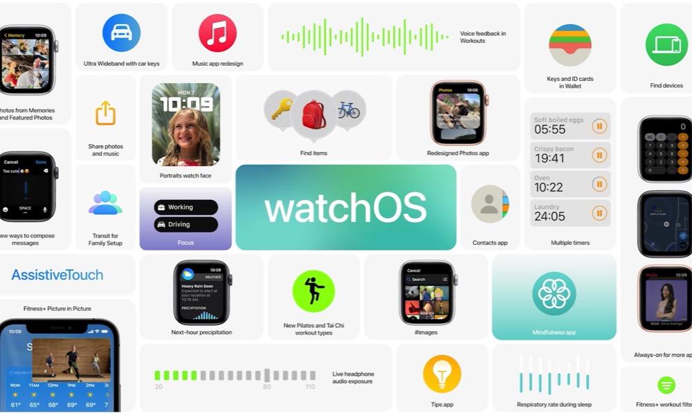 watchOS 8 New Features Hero 2